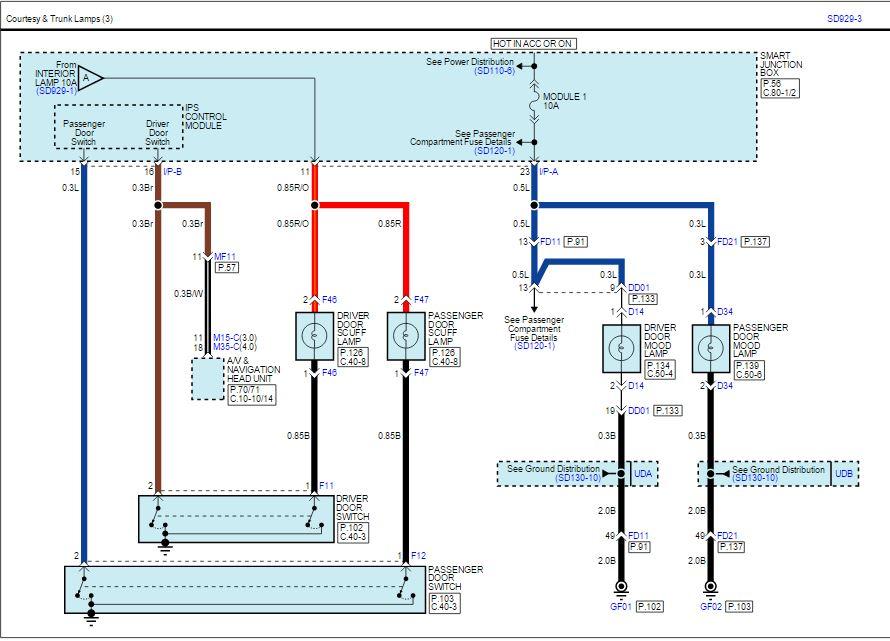 Berühmt Schaltplan Kia Optima Ideen - Elektrische Schaltplan-Ideen ...
