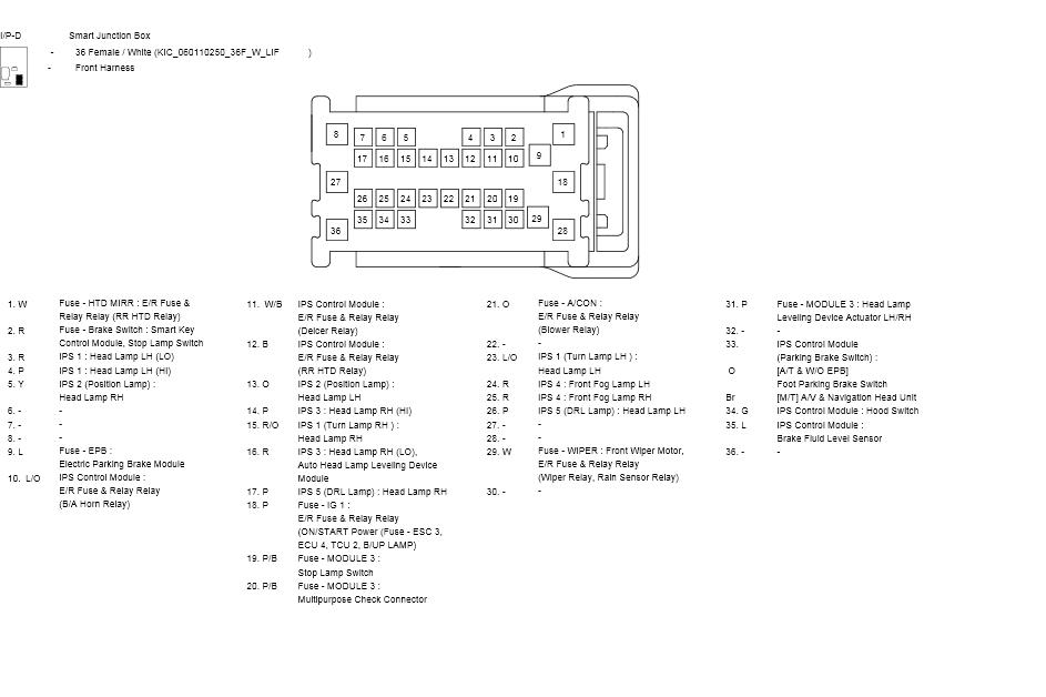 2013 kia optima fuse diagram looking for wiring diagram for headlights  kia optima forums  kia optima