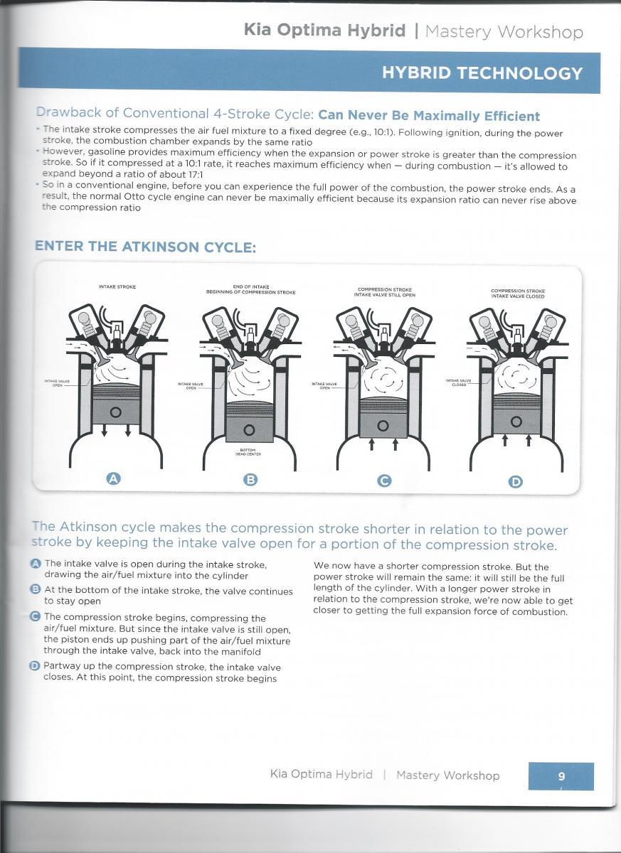 Atkinson Engine Cycle Explained