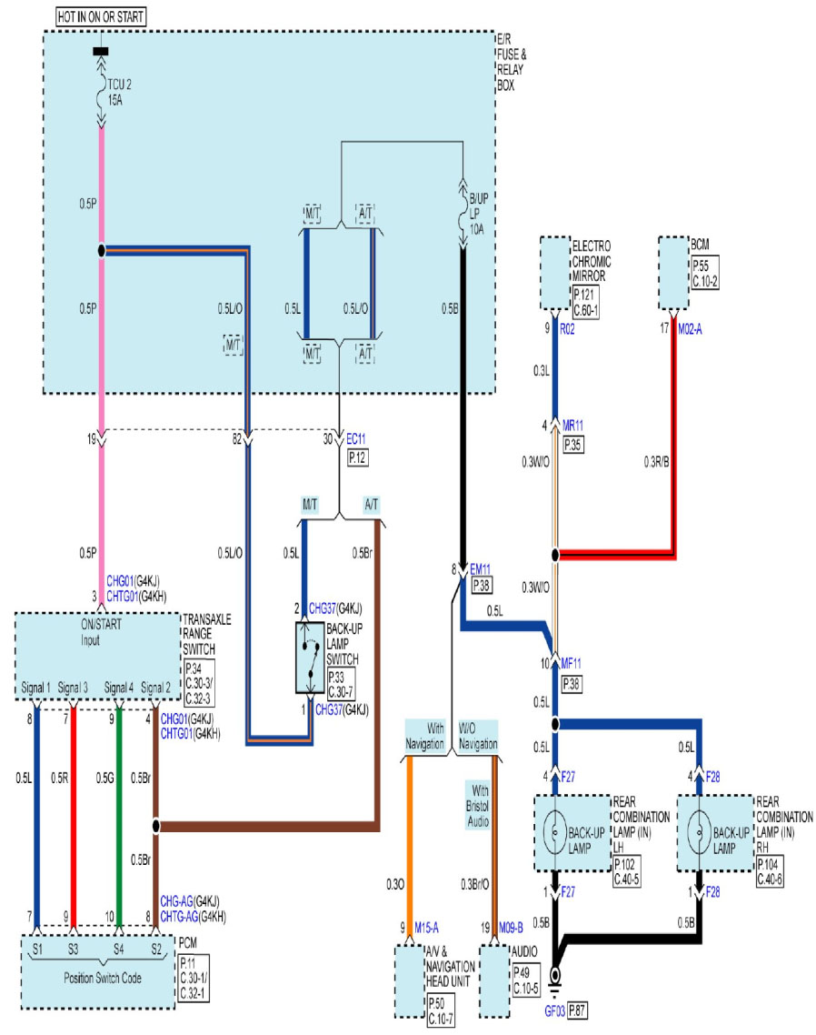 Wiring Diagram For 2012 Kium Optima
