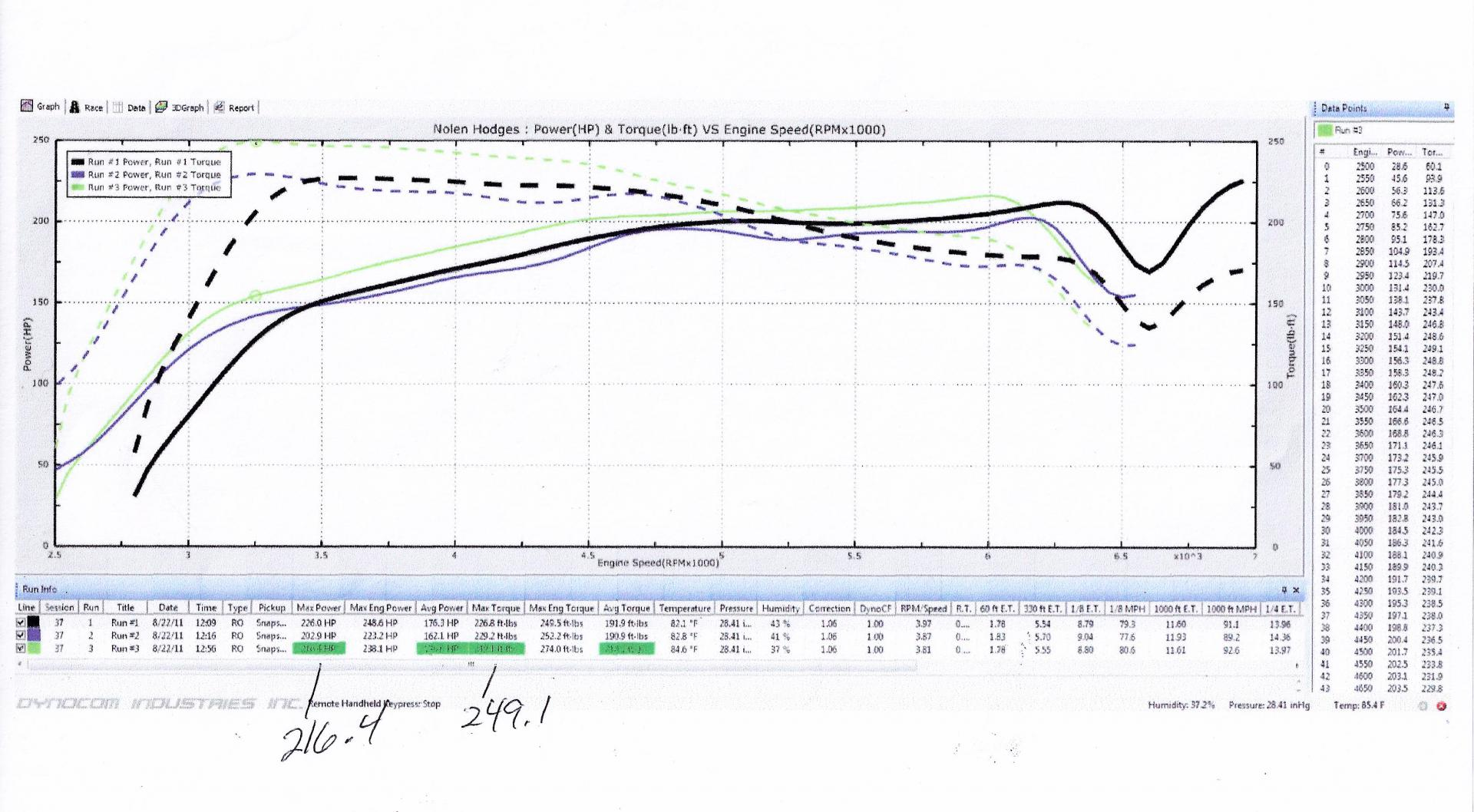 Turbo Upgrades Page 2 2012 Kia Optima Sx Engine Diagram Kiaoptimahpgraph Dyno 1