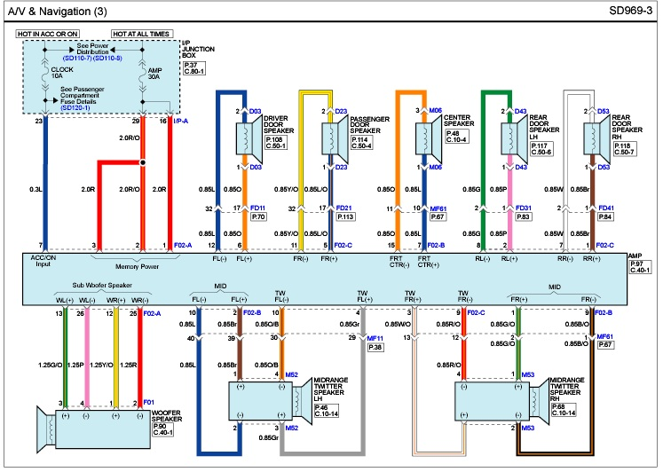 gmc sierra speaker wire colors images gmc sierra silverado as well 1992 dodge cummins wiring diagram in addition 2006