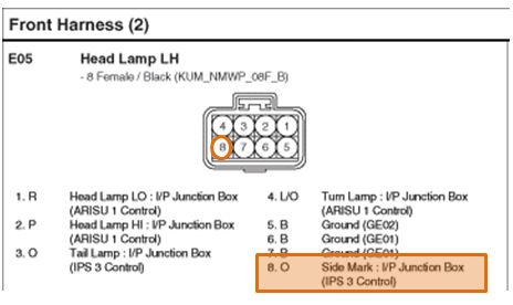 VENDORFS The newest High Powered LED DRL for the Optima Page 15