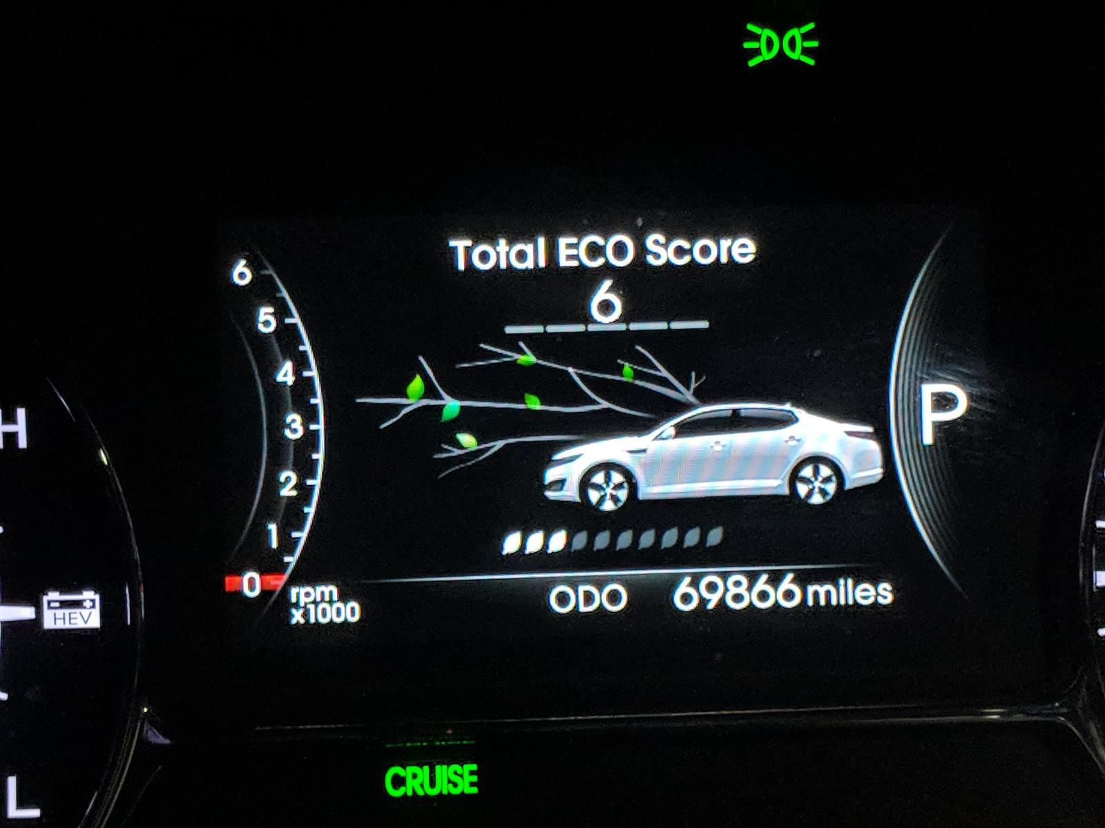 What S Your Eco Score Img 20180706 232709 Jpg