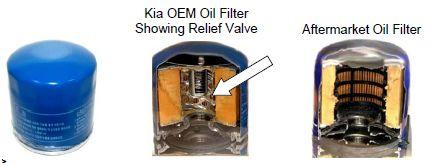 2012 Kia Optima Sx >> New tsb - aftermarket oil filters void warranty