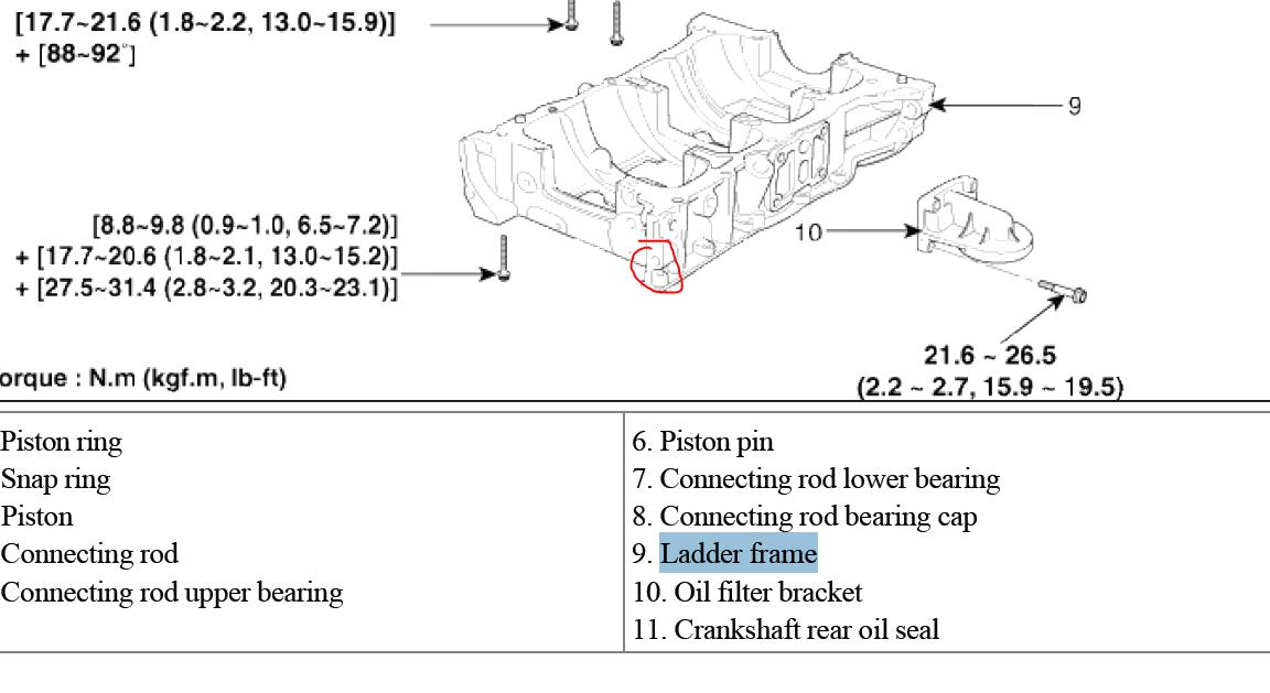 Engine Ladder Frame Inquiry
