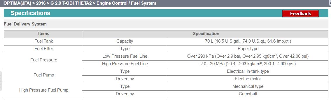 Fuel tank Size?-screenshot-www.kiatechinfo.com-2017-04-21-09-42-32.png